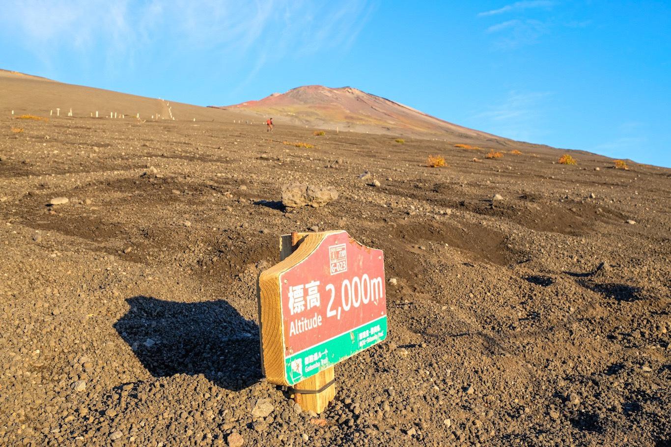 [Apple Watch]富士登山では使えないやつだったと思ったけど…という話